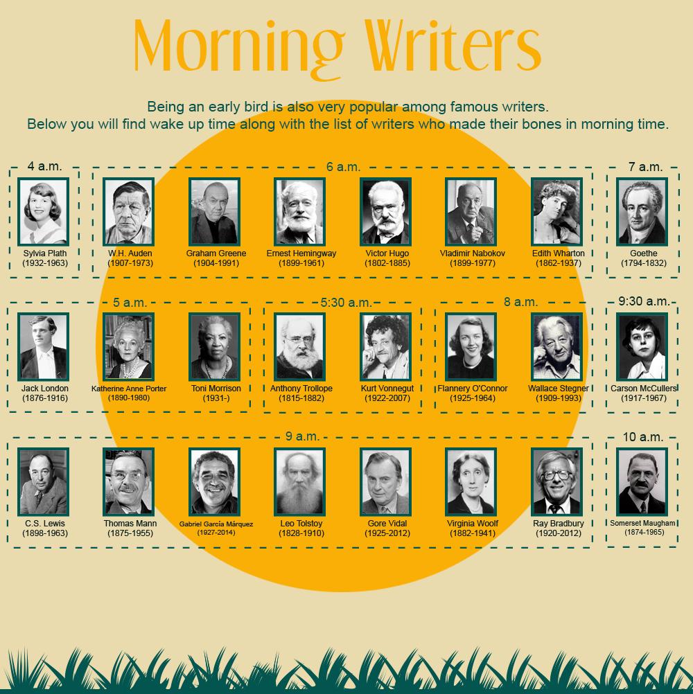 morning writers