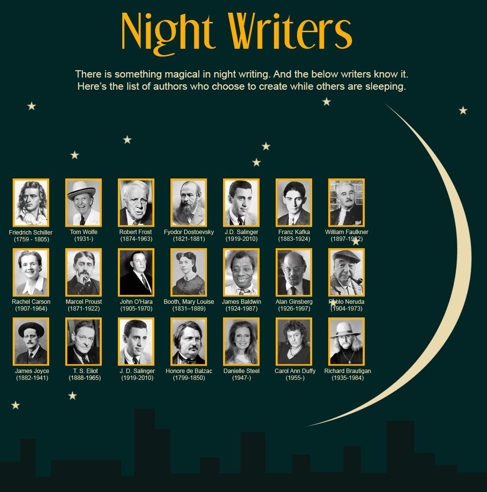 night writers